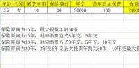 民生鑫喜连连数据演示速查表3页.xls