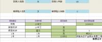 国华康运福重大疾病保险速查表2页.xlsm