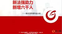 天安人寿2019基本法早会课件之增员利益篇8页.pptx