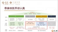 泰康司庆社区老客户回馈活动59页.pptx