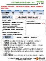 合众壹号尊享版产品组合参考3页.pptx