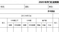 2020年开门红全预算红宝书2页.docx