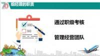 国寿开店致富赢未来组经理职级考核权利24页.pptx