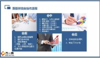 精品COP新版创说会操作手册20页.pptx