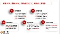 个险专职单客户分布特征项目内容流程运作要求33页.pptx