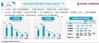 华夏保险2020版公司简介18页.pptx