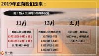 2020开门红暨新人培训宣导2套流程3项训练5大亮点56页.pptx