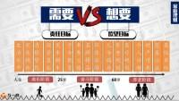 华夏10月新人班福临门赢家版56页.pptx
