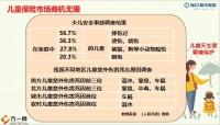 新华人寿成长无忧少儿市场专题25页.pptx