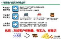 车险客户开发开发策略配套逻辑训练30页.pptx