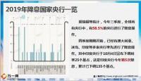 年金产品说明会理念锁定长期利率18页.pptx