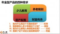 年金险的四大需求教育金12页.pptx