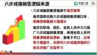 国寿六步成福销售逻辑之观念篇36页.pptx