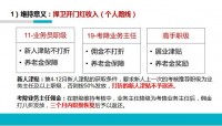 国寿2019四季度基本法考核解析22页.pptx