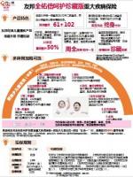 友邦全佑倍呵护珍藏版产品特色利益解析2页.pptx