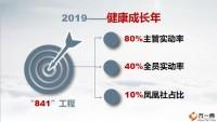 2019培训工作经营思路核心梳理29页.pptx