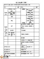 中高端客户的家庭财报分析随堂讲义10页.pptx