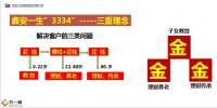 幸福人生鑫安一生产品大讲堂含备注17页.pptx