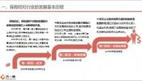 保险经纪市场调研报告及发展建议26页.pptx