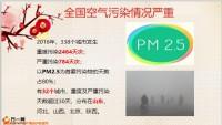 新春增员之史上最严环保风暴中小企业现状动摇点14页.pptx