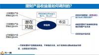 中英人寿鑫喜年年资方向场景应用绿通增值服务含备注39页.pptx