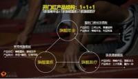 华夏人寿福临门盛世加强版产品形态特色案例77页.pptx