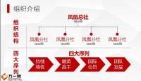 华夏人寿2020高峰会营销业务绩优建设实施方案34页.pptx