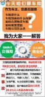 车险手机版小交会实用版本12页.pptx