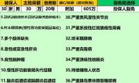 国寿福佑人生自动计划书可选择附加康C.xlsx