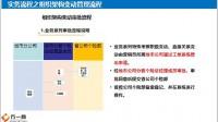 国寿人员管理实务介绍考核管理篇34页.pptx