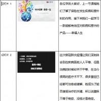 幸福人寿幸福人生安康保健康保组合保险介绍讲师手册12页.docx
