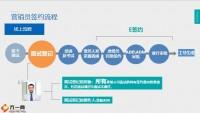 中国人寿APP面试登记操作指南10页.pptx
