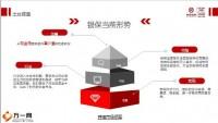 2020华夏创业家基本法背景最新调整利益演示执行时间24页.pptx