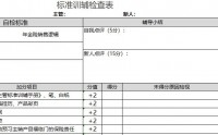 主管标准训辅检查表年金险销售逻辑.xlsx