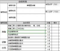 主管标准训辅草帽图讲解检查表.xlsx