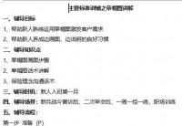 主管标准训辅之草帽图讲解手册3页.docx