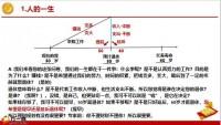 天安人寿鑫传家训练问卷篇18页.pptx
