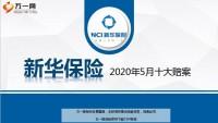 新华保险2020年5月十大赔案13页.ppt