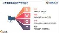 恒安标准臻爱护航客群产品分析PSSP训练实操25页.pptx