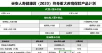 天安人寿健康源2020终身重大疾病保险自动计划书.xlsm