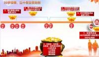 新华人寿画图讲颐养金生产品训练篇13页.pptx