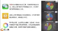 线上车友会的流程含备注28页.pptx