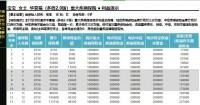 华夏福多倍2.0版自动计划书速查表.xlsm
