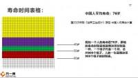 重疾沙龙幸福解码健康人生含备注23页.pptx