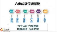 国寿六步成福健康险销售逻辑38页.pptx