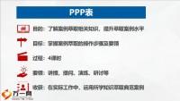 案例萃取的定义形成结构化课程58页.pptx
