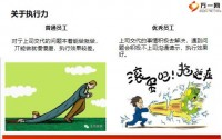人力资源管理九种领导力24页.pptx