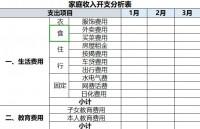 家庭收入开支分析表月度工作计划表PESOS辅导计划表.xlsx