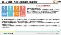 合众壹号2021保险产品组合计划训练工具17页.pptx