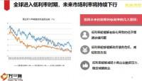 民生鑫喜连鸿年金保险背景特色产品案例篇35页.pptx